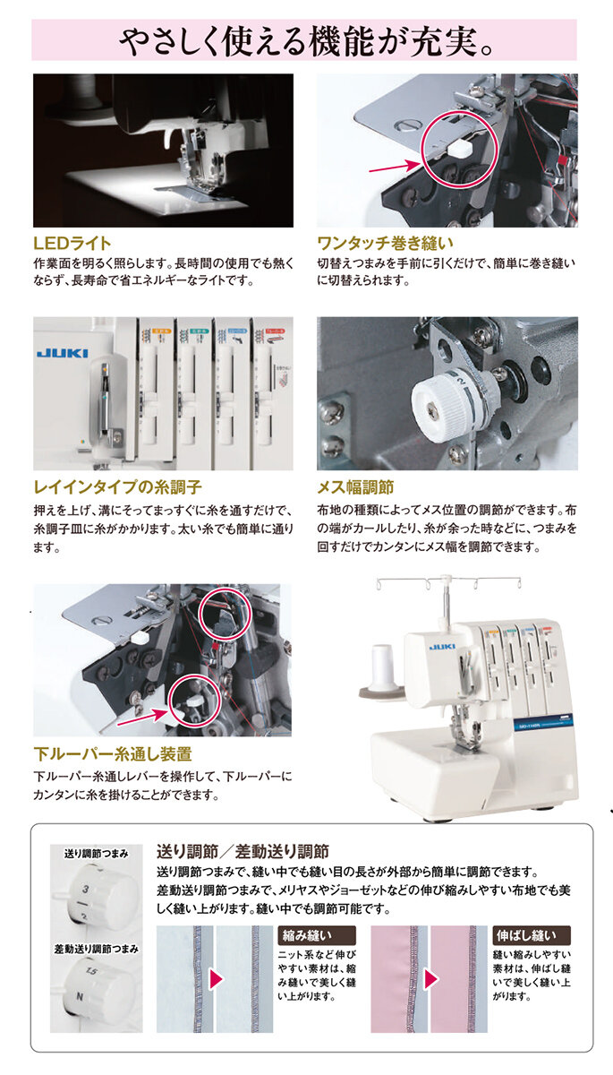 MO-114DN 主な機能