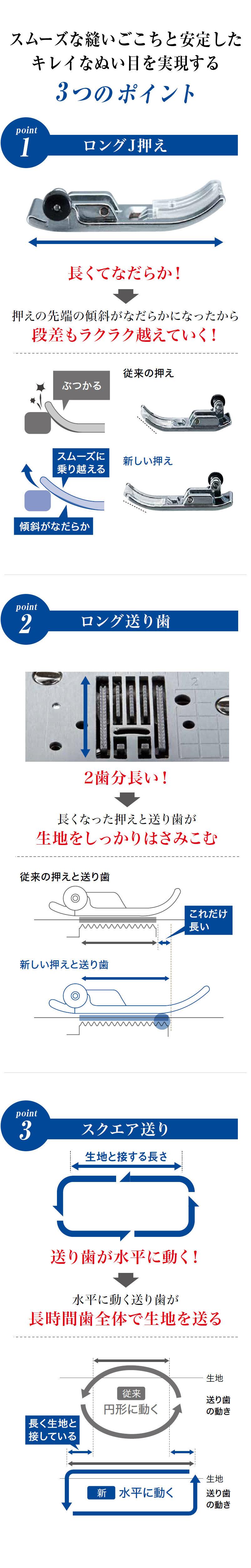 ブラザーコンピューターミシンLS800